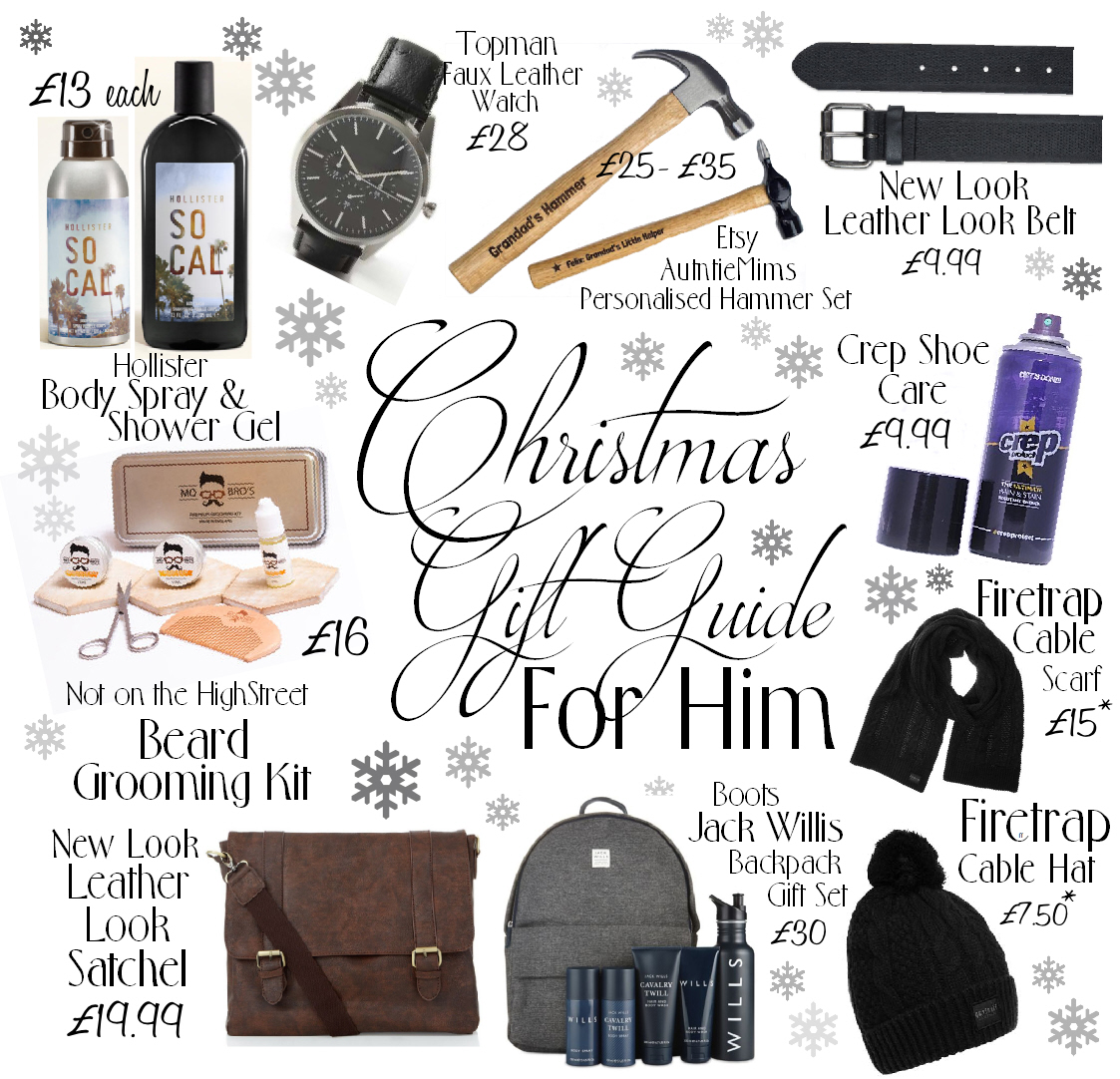 Christmas Gift Guide For Him 1.jpg